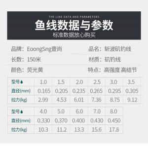 EoongSng Senar Pancing Paling Tangguh dan Kuat 0.32 mm 150 Meter