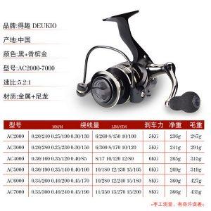 Reel Pancing Deukio Import Model CS5000